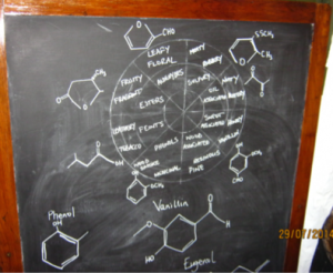 Compounds used in the formulation of whisky. Learn more about the chemistry of whisky in the Prospector Knowledge Center.