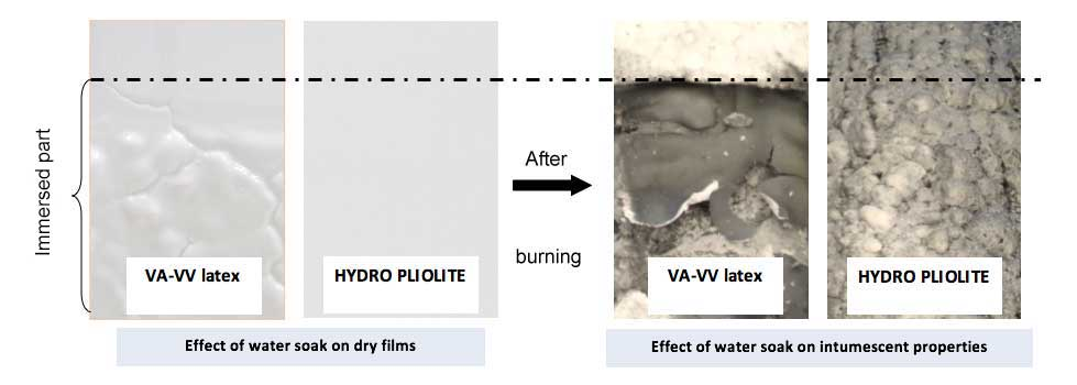Example of effects of water on dry films and after burning intumescent coatings. Learn more in the Prospector Knowledge Center.